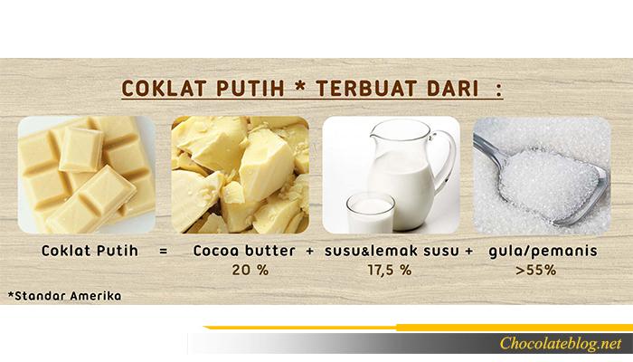 Jenis coklat putih